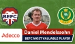 Adecco BEFC Most Valuable Player vs Shane FC - Daniel Mendelssohn