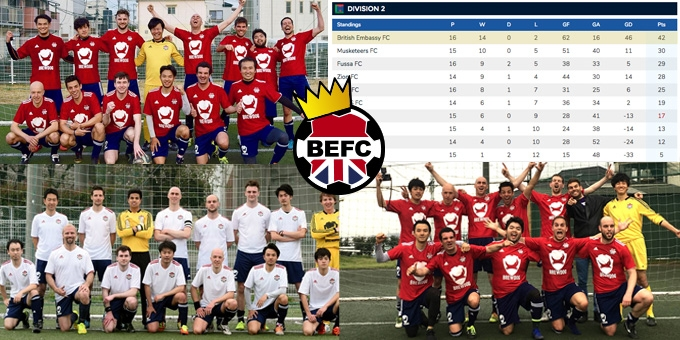 BEFC are Champions of the TML 14 Division 2 for the first time in 10 years