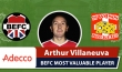 Adecco BEFC Most Valuable Player vs Swiss - Arthur Villaneuva